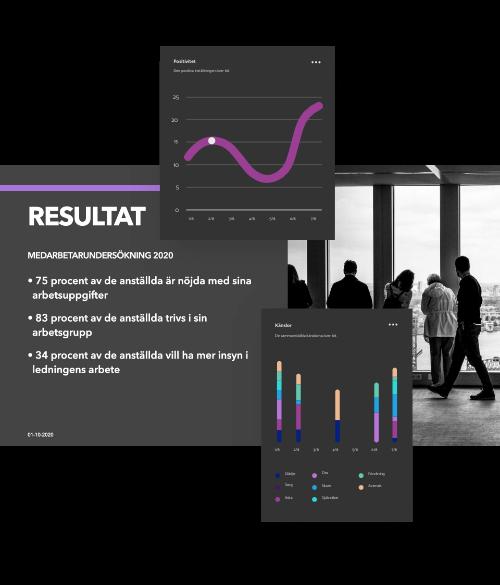 research_resultat